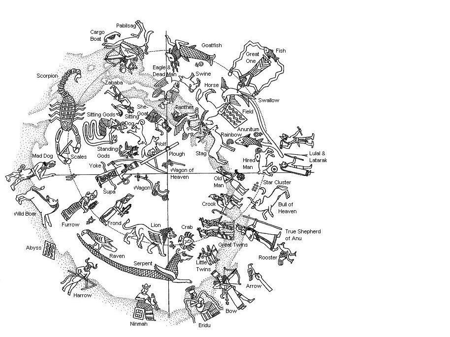 Wayne Herschel - Author - The Hidden Records - discovered 35 ... on constellation sky map, old sky map, printable sky map, celestial sky map, dark sky map,